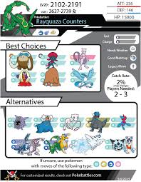 Rayquaza Counters And Infographic Pokebattler