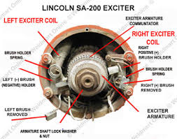 understanding and troubleshooting the lincoln sa 200 dc generator before you make any measurements your exciter should look like the image below