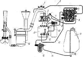 Реферат На тему Система питания дизельных и карбюраторных двигателей Реферат На тему Система питания дизельных и карбюраторных