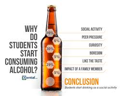 Blog Drinking Say What College Students To About Have 1dental