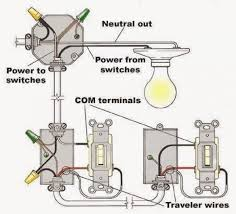 residential wiring diagram residential wiring diagrams 1000 ideas about residential wiring