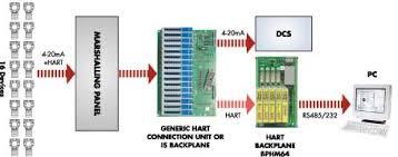 marshalling panel wiring diagram marshalling image allen bradley vfd wiring diagrams wirdig on marshalling panel wiring diagram