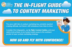 Top 10 Content Marketing Posts of 2017 | Diseño grafico y web. Fotografia y  video institucional. Marketing online