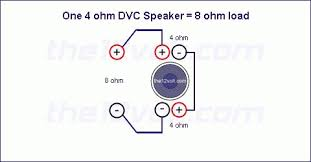 4 ohm dvc wiring wiring diagram simonand subwoofer wiring wizard at Dual Voice Coil Subwoofer Wiring Diagram