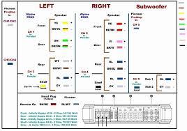 2007 jeep wrangler radio wiring diagram nice 2007 jeep wrangler 97 Jeep Wrangler Wiring Diagram at 2007 Jeep Wrangler Radio Wiring Diagram