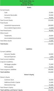 Profit And Loss And Balance Sheet Example Balance Sheet Template Excel Profit Loss