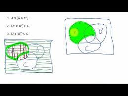 Sets Venn Diagram Shading Videos Matching Venn Diagrams Shading Regions For Two Sets