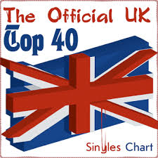 The Official Uk Top 40 Singles Chart Free Download Va The Official Uk Top 40 Singles Chart 03 May 2019