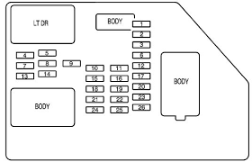 chevrolet avalanche mk2 gmt900 (2nd generation 2006 2008) fuse 2007 Chevy Avalanche Fuse Box Diagram chevrolet avalanche mk2 gmt900 (2nd generation 2006 2008) fuse box diagram 2007 chevy avalanche fuse box location