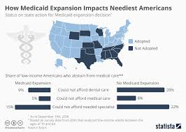 Chart How Medicaid Expansion Impacts Neediest Americans