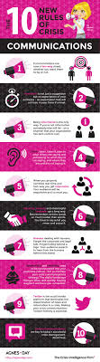 Best 25 Corporate Communication Ideas On Pinterest Corporate