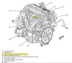 location of map senser for 2006 saturn ion 3 2 2 Saturn Vue Parts Diagram at Saturn 3 0 Engine Diagram