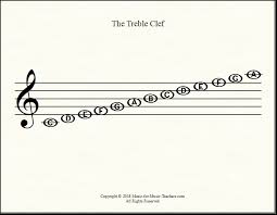 Treble Clef Notes Chart Note Reading Worksheets For Grand Staff Single Staffs