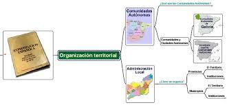 https://cplosangeles.educarex.es/web/edilim/curso_4/cmedio/el_territorio/las_comunidades/las_comunidades.html
