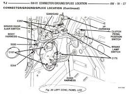 jeep wrangler tj engine wiring harness wiring diagram sch 98 jeep wrangler wiring harness wiring diagram expert jeep wrangler tj engine wiring harness
