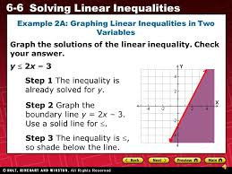 steps to solving a linear equation by graphing jennarocca