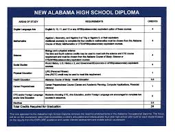 "alabama school connection the ""new"" alabama high school diploma the"