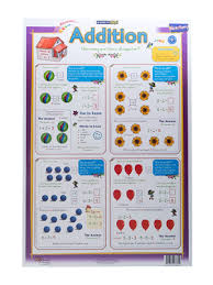 Charts Educational Wall Charts Freedom Stationery