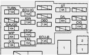 1999 mitsubishi galant wiring diagram new 2000 mitsubishi eclipse 1999 mitsubishi galant wiring diagram beautiful 1999 mitsubishi galant fuse box diagram 2001 mitsubishi of 1999