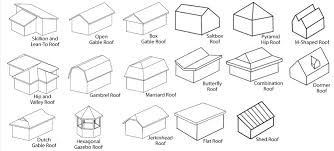 roof-styles-diagram.jpg 1 001  454 pixels | Architecture | Pinterest |  Architectural drawings and Architecture