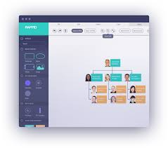 Workflow Designer Open Source Jointjs Visualize And Interact With Diagrams And Graphs