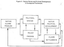 Knowledge management critical failure factors  A multi case study     Framework s study  deconstruction analysis