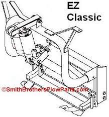 meyerplows info buying a used meyer ez classic mount plow tips meyer ez classic mount diagram