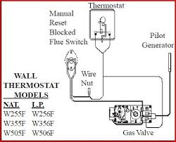 wall heater thermostat diagram wiring diagrams best cozy gas wall heater wiring diagrams wiring diagrams u2022 wall heater wiring diagram for 220v wall heater thermostat diagram