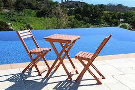14 affordable canada patio