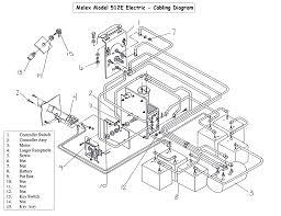 yamaha cart wiring diagram wiring diagram byblank yamaha g9 gas golf cart wiring diagram at Yamaha Gas Golf Cart Wiring Diagram