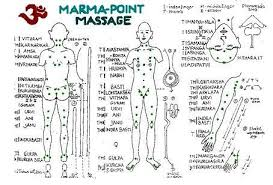Marma Points Chart Ayurveda Marma Points Chart Bedowntowndaytona Com