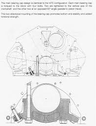 Timm's bmw information the m73 v12 engine e31 and e38