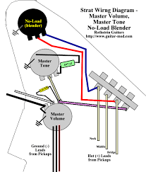 need help wiring everything axe bridge blend fender move the other wire the one that leads to the tone pot to the left lug have a look at this diagram for the blender mod and see how the tone pot is wired