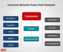 Free Market Research Powerpoint Templates Free Ppt Powerpoint