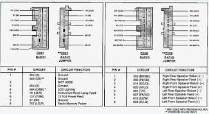 1997 ford f150 trailer wiring diagram lovely ford f150 stereo wiring 1997 ford ranger wiring diagram pdf 1997 ford f150 trailer wiring diagram lovely ford f150 stereo wiring diagram awesome 1997 ford ranger
