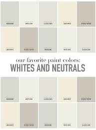 white dove paintSummerHouse Designers favorite white and neutral paint colors