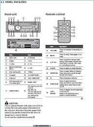 deh 3200ub pioneer wiring diagram auto electrical wiring diagram pioneer deh 4250sd wiring diagram and schematic