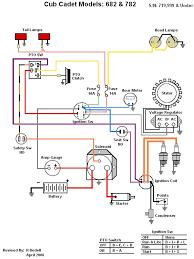 wiring diagram for cub cadet 1864 wiring diagram schematics cub cadet 782 schematic cub printable wiring diagrams database