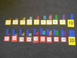 Image result for numicon number line