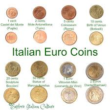 Currency In Italy What Does It Look Like And Wheres Best