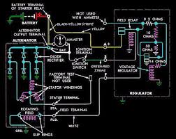 xy alternator wiring diagram xy discover your wiring diagram ford xy wiring diagram ford printable wiring diagrams database