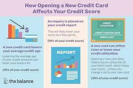 Credit Score Chart 2018 How Opening A New Credit Card Affects Your Credit Score
