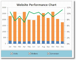 Top 3 Excel Productivity Tips For Web Analytics Dashboards