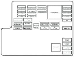 2001 dodge grand caravan sport fuse box diagram control relay what 2001 dodge grand caravan sport fuse box diagram awesome com layout