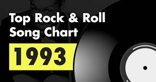 93 Cool Fm Chart Top 100 Rock Roll Song Chart For 1993