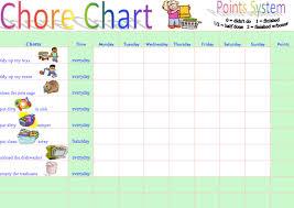Imom Chore Chart 13 Chore Chart Templates That Actually Work Fairygodboss