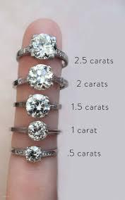 Average Engagement Ring Cost Average Engagement Ring Cost Inspirational Best Engagement Ring Cost