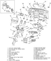 mitsubishi montero limited heat wiring diagram mitsubishi repair guides interior instrument panel autozone 1999 mitsubishi montero sport fuse box diagram