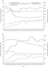 Venn Diagram Type 1 Type 2 Diabetes Causes Of Type 2 Diabetes In China Sciencedirect