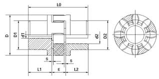 Shaft Packing Size Chart Spider Coupling Size Chart And Feature Kemai Pump